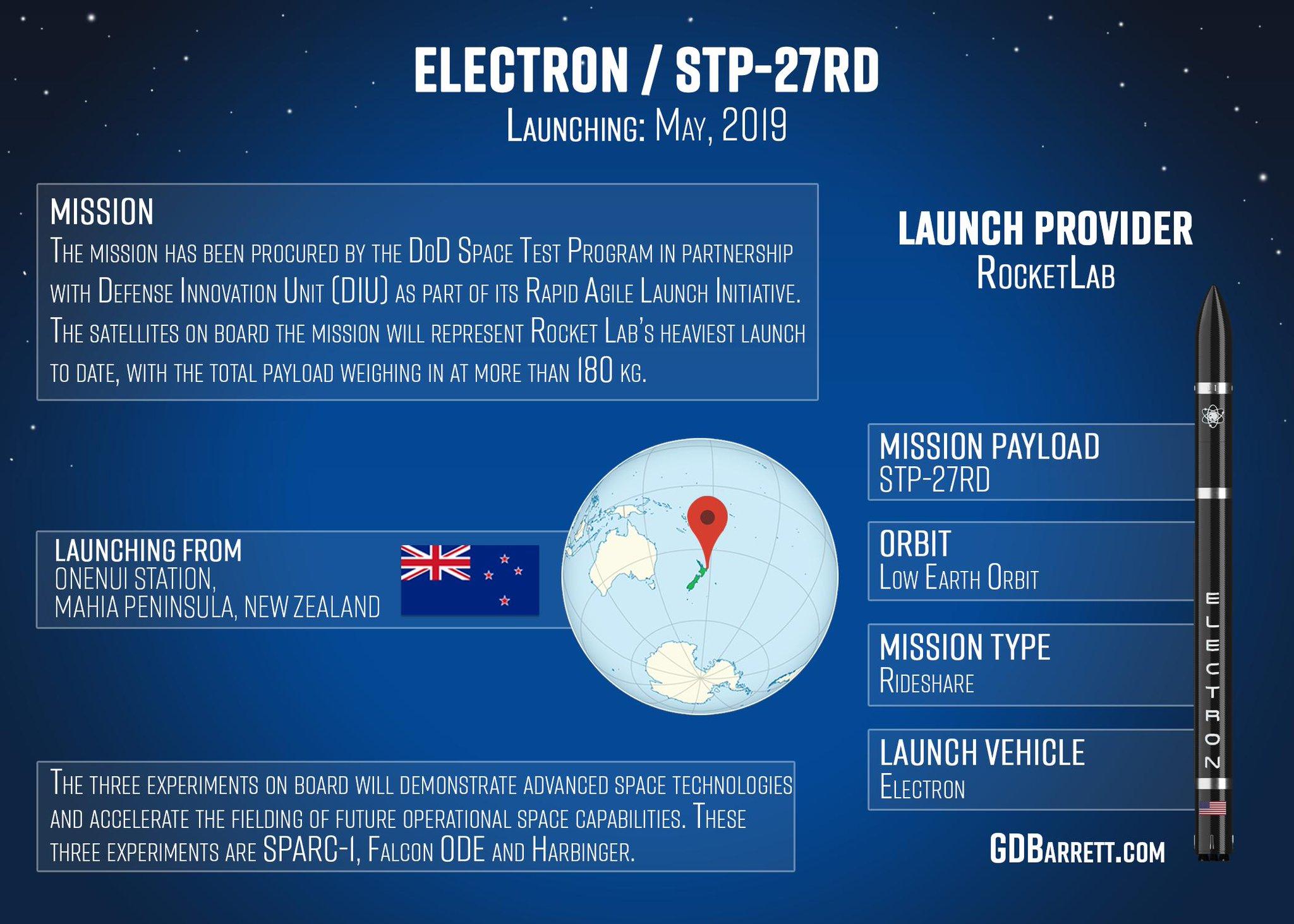 Rocket Lab Electron STP-27RD