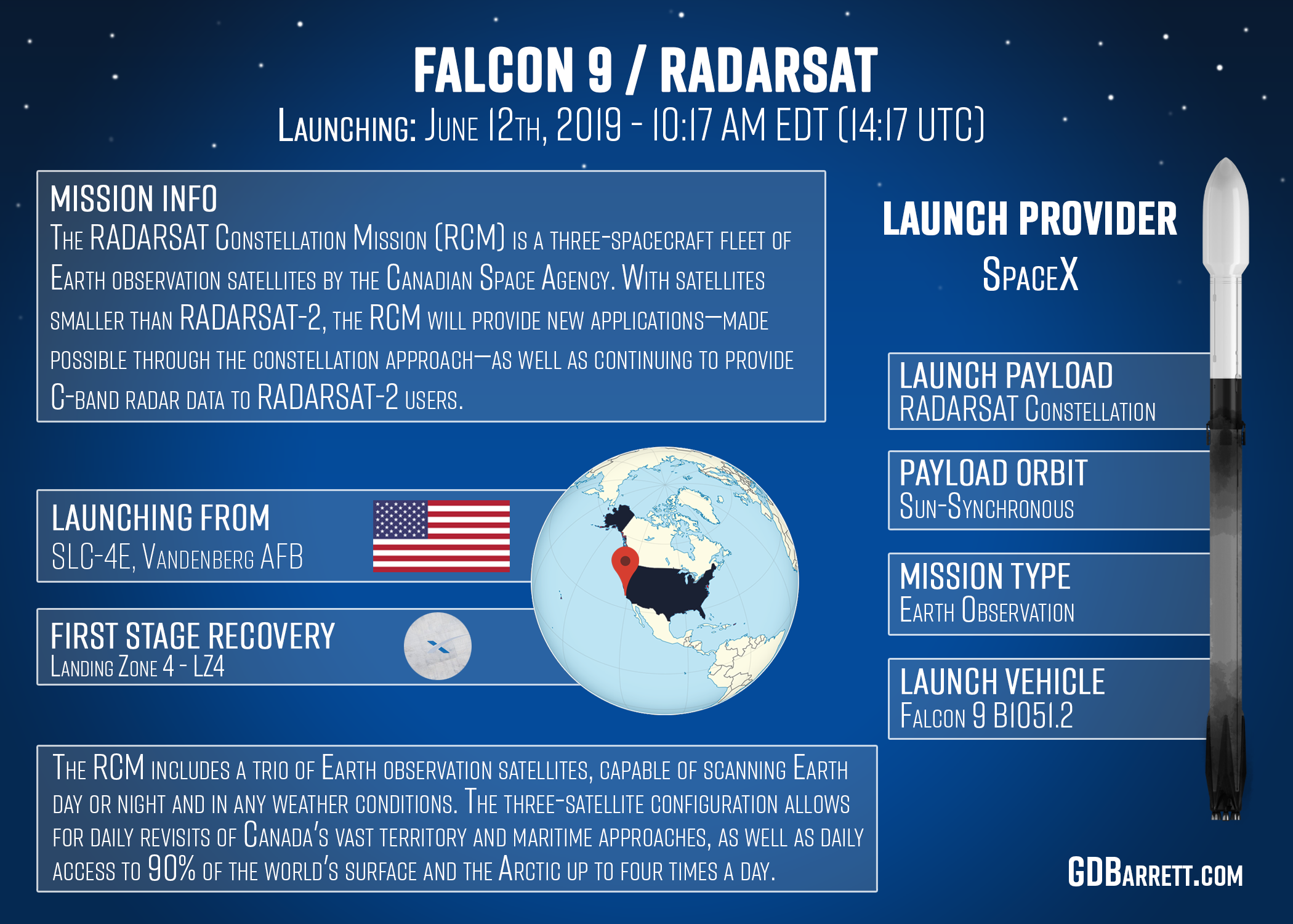 Space X Falcon 9 - RADARSAT