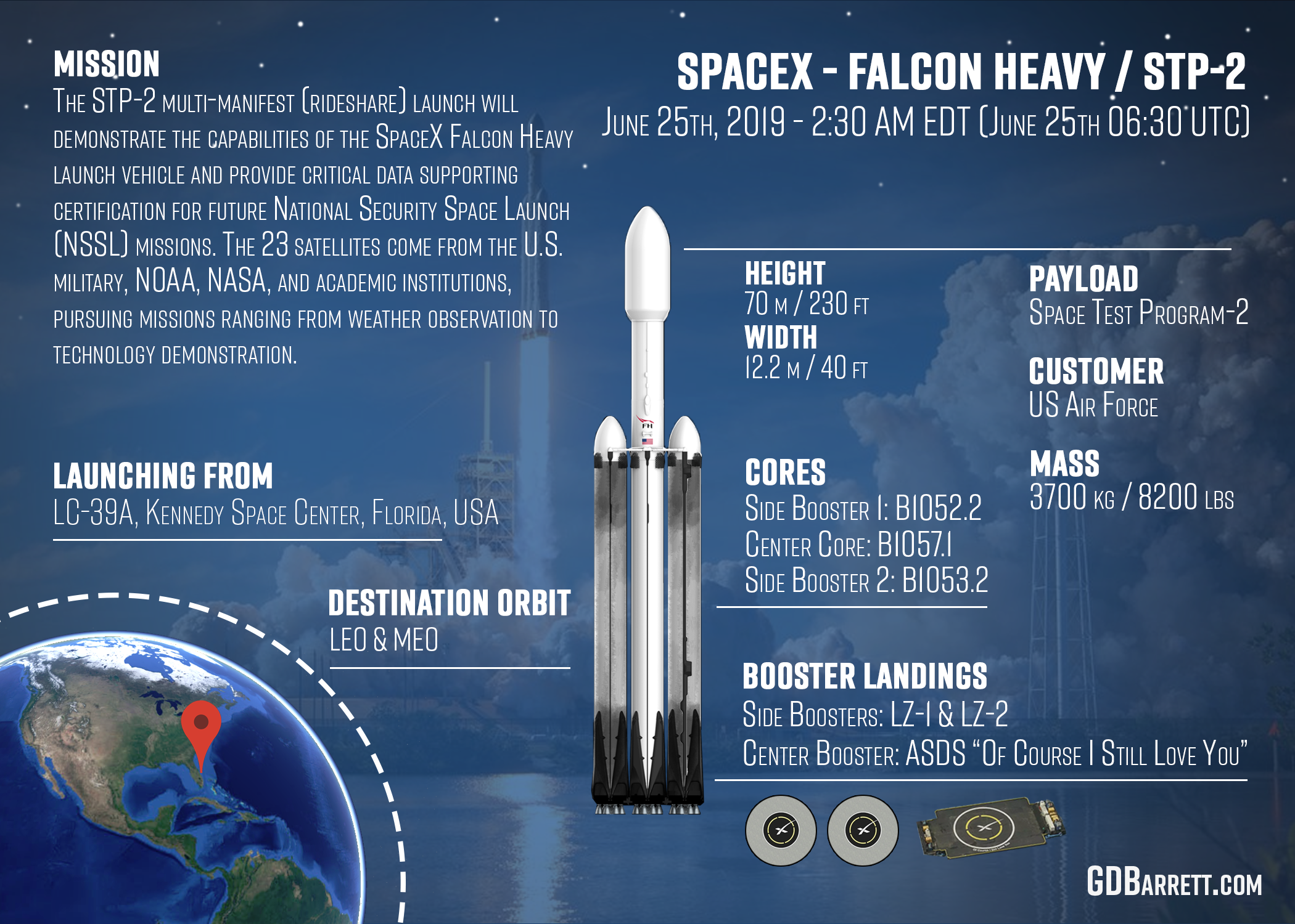 SpaceX Falcon Heavy - STP-2