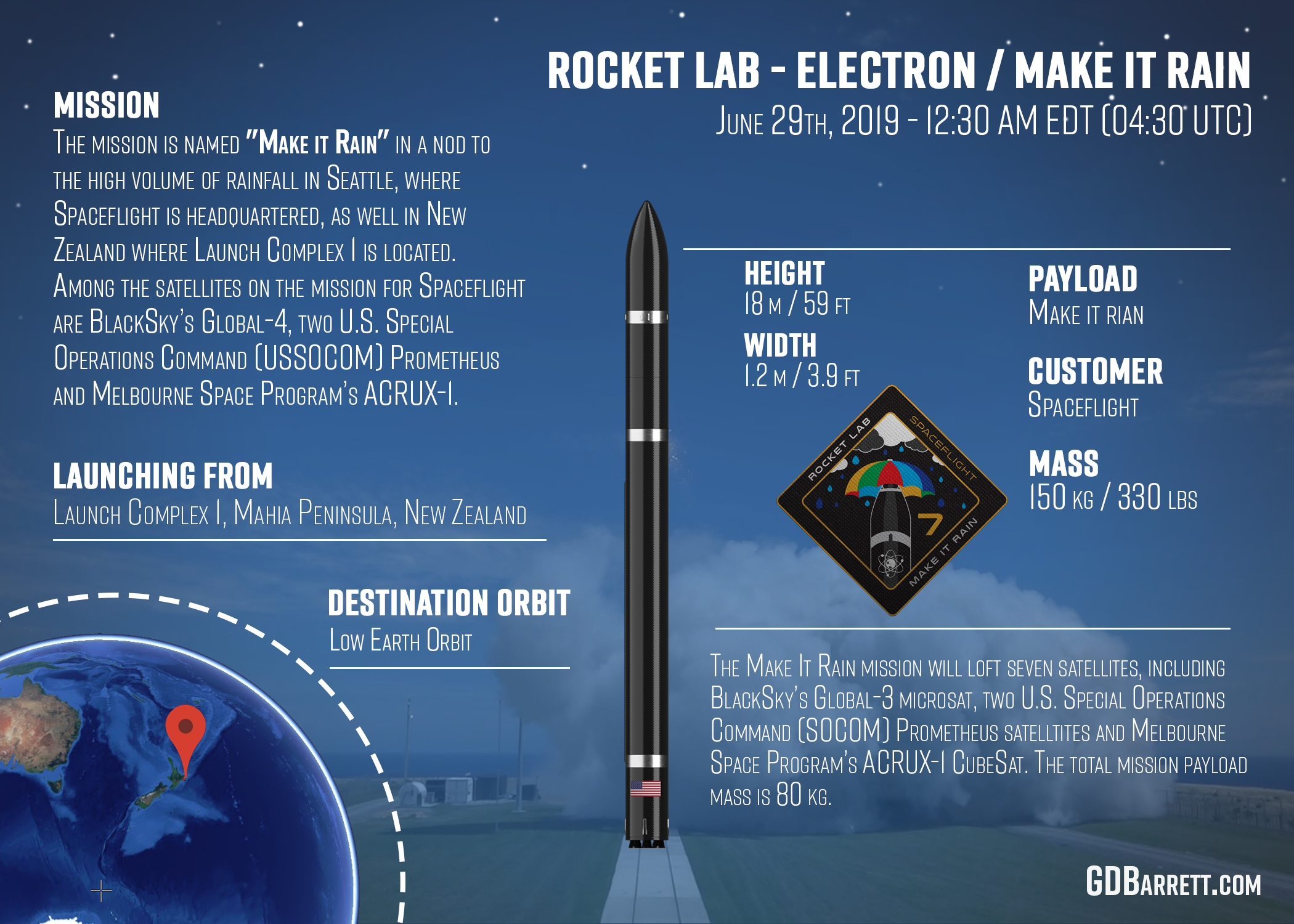 RocketLab Electron - Make It Rain