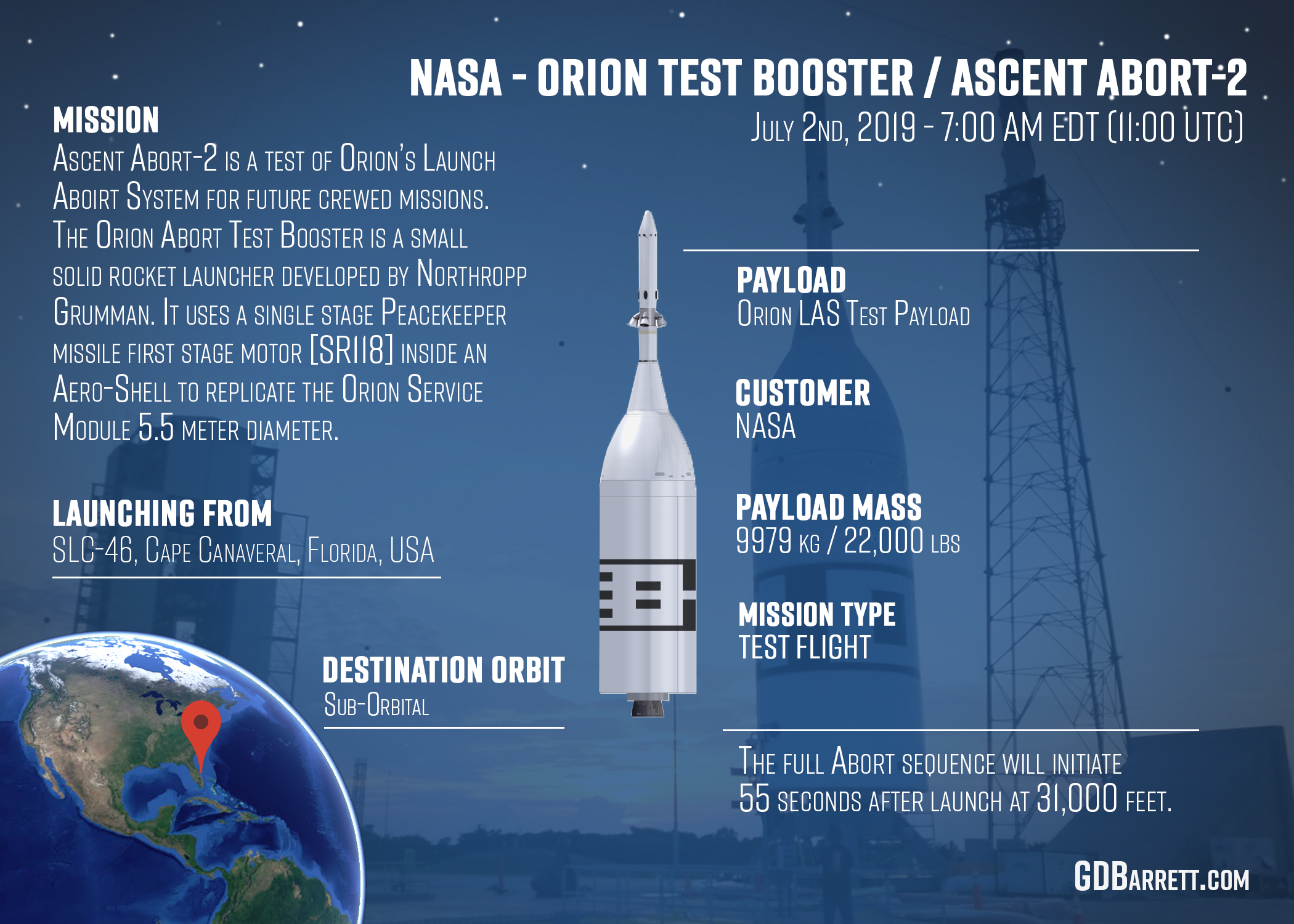 NASA Orion Test / Ascent Abort-2