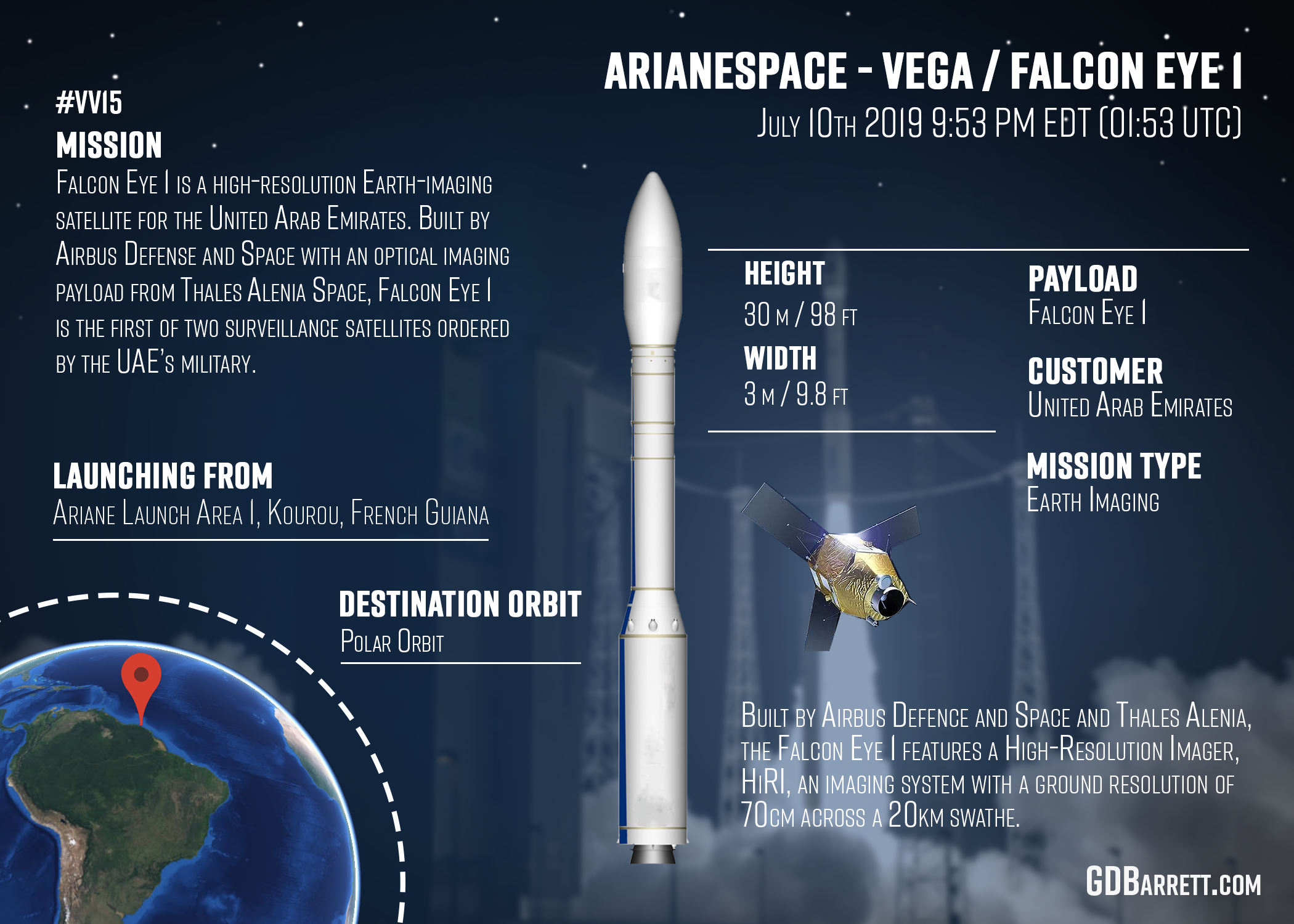 Arianespace - Vega / Falcon Eye 1