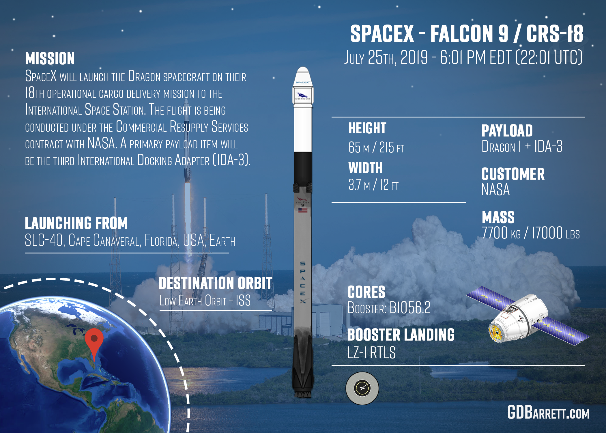 SpaceX Falcon 9 - CRS-18