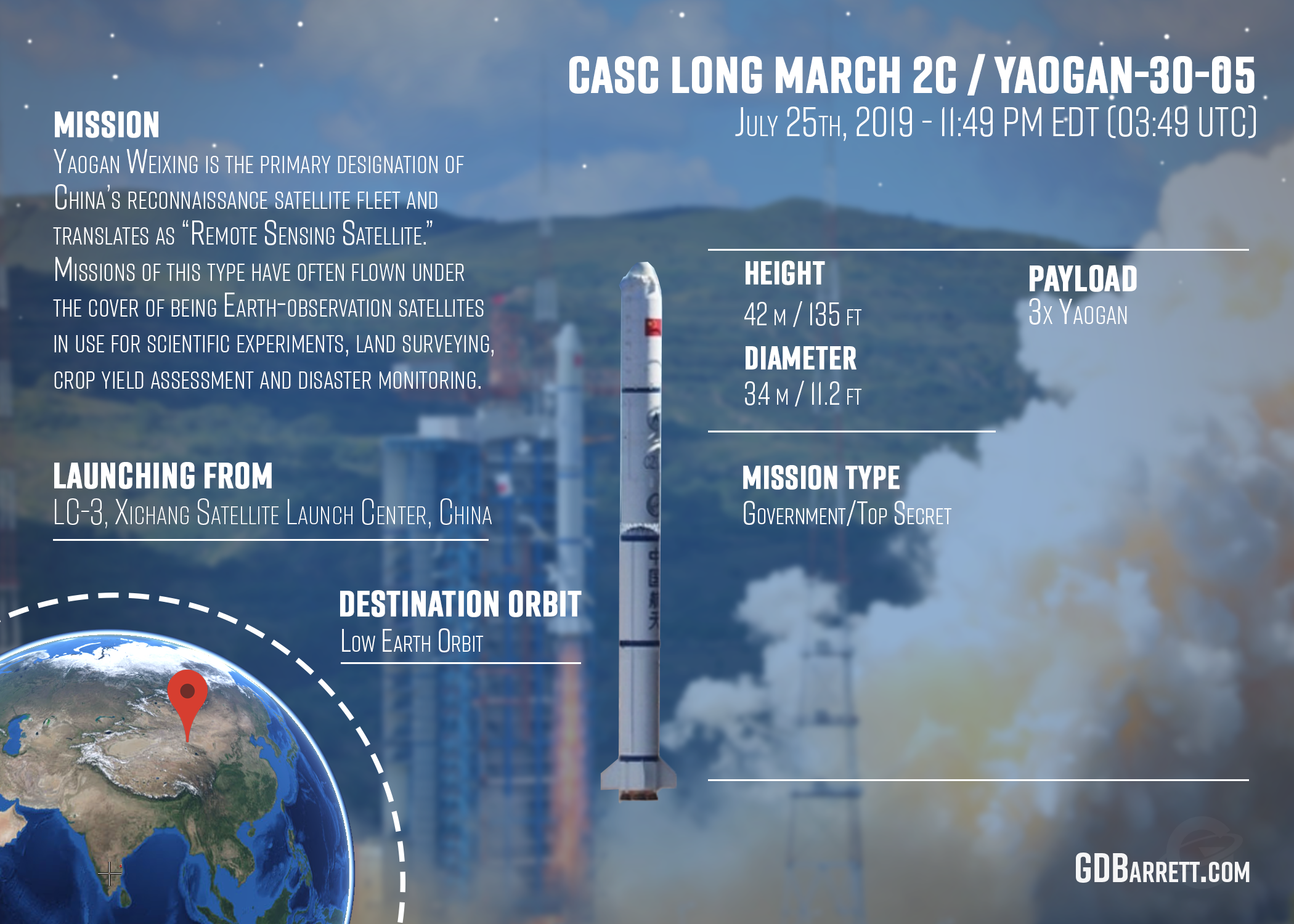 CASC Long March 2C / Yaogan-30-05