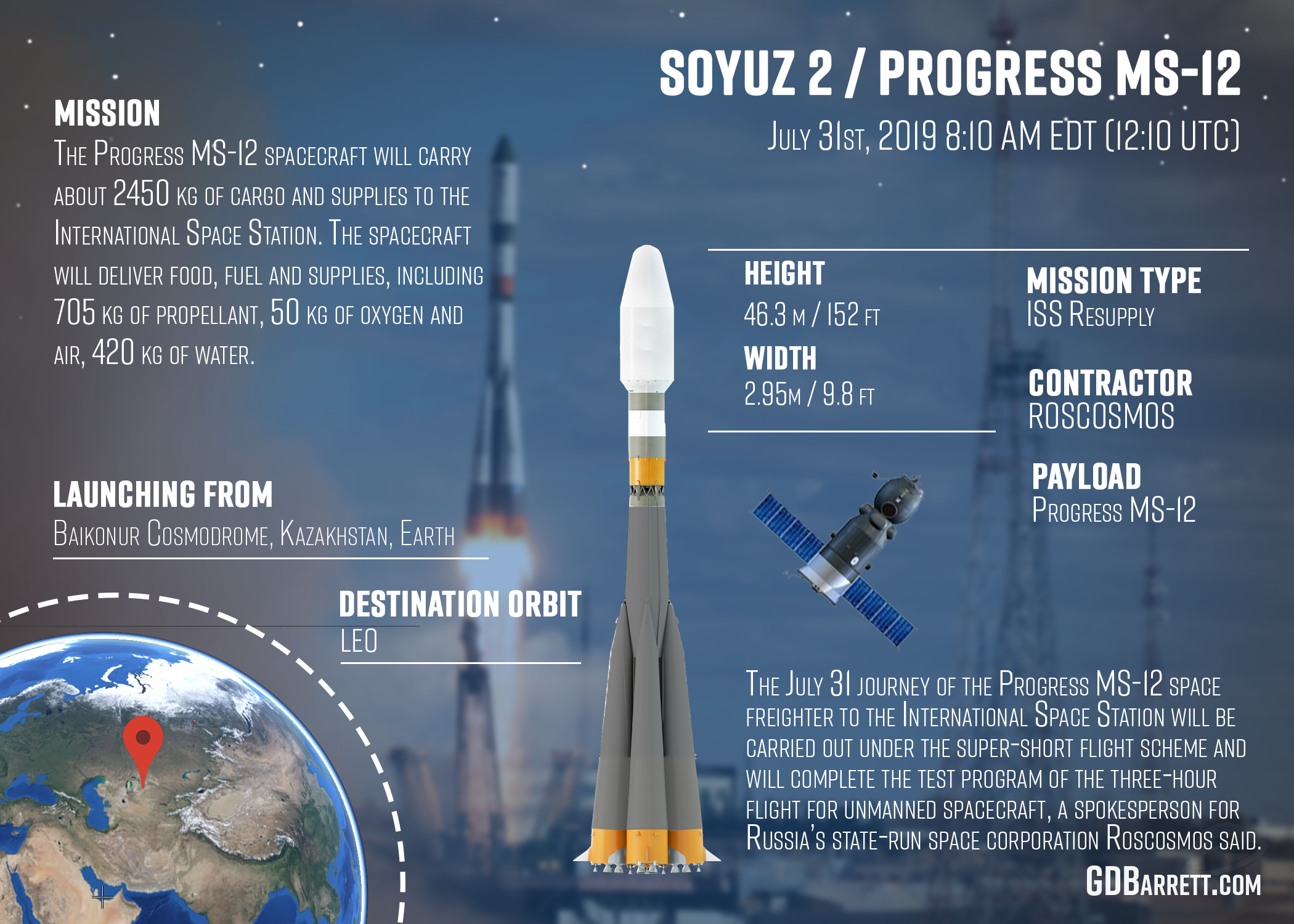 Soyuz / Progress MS-12