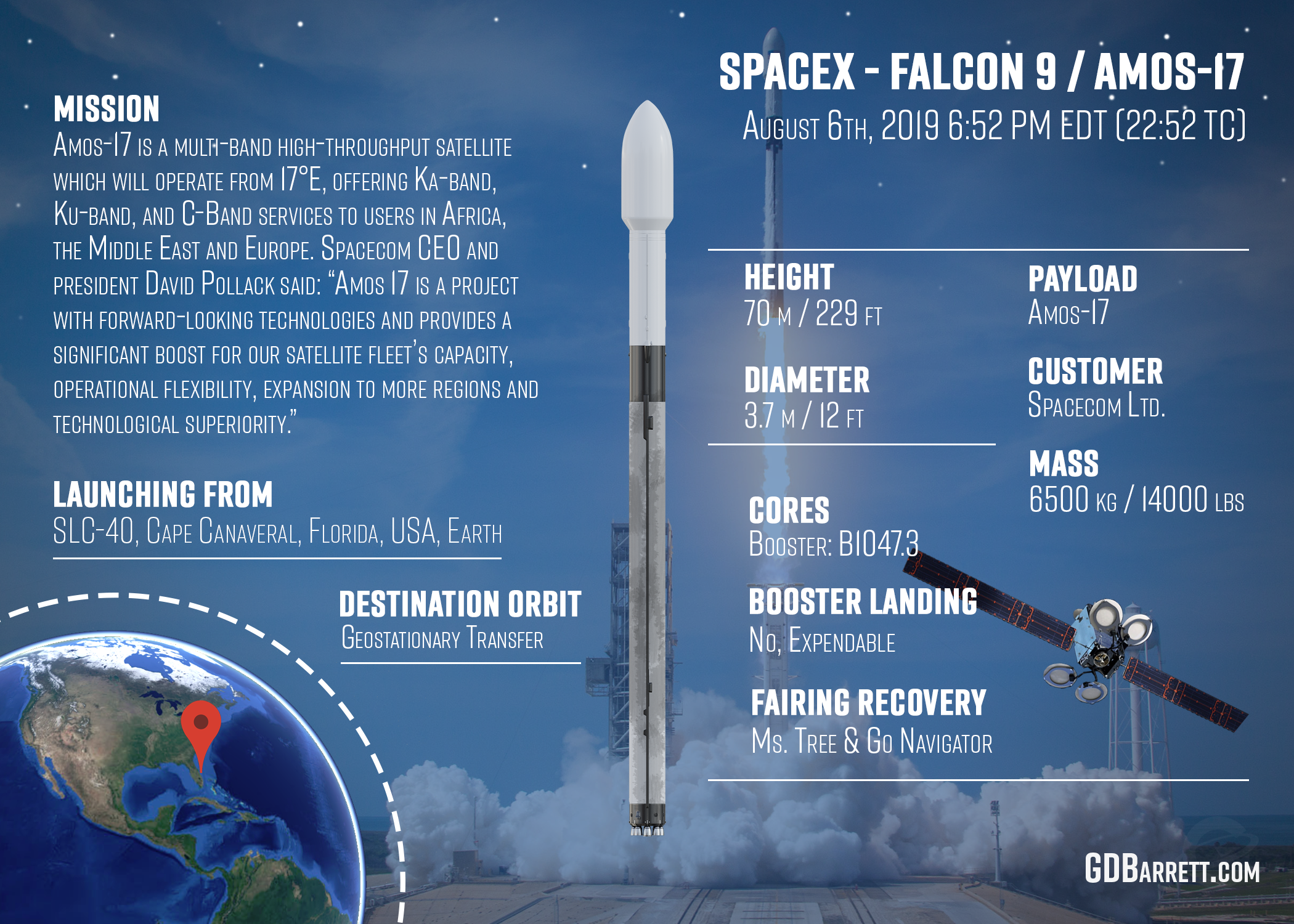 SpaceX Falcon 9 AMOS-17