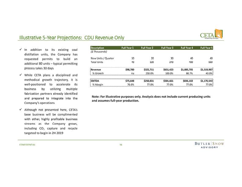 CETA.Overview34.jpg
