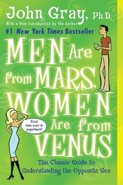 Men are from Mars - Wishfully.jpg