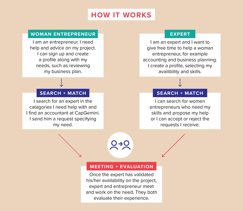 Mentorship_graphic-01.png