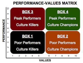 Performance_Values_Matrix.jpg