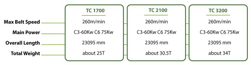 TC-SeriesSpec.jpg