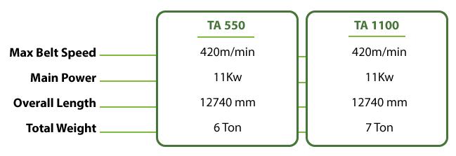TA-Series-2-550-1100-Spec.jpg