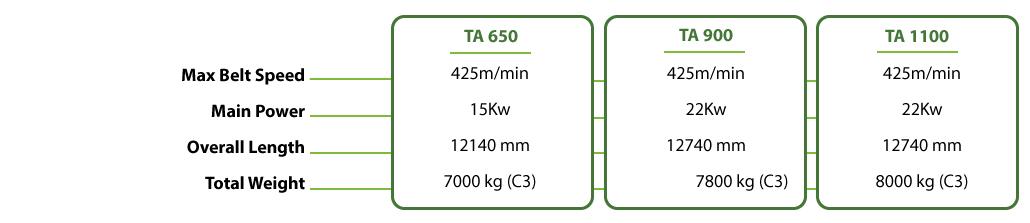 TA-Series-1-USPS.jpg