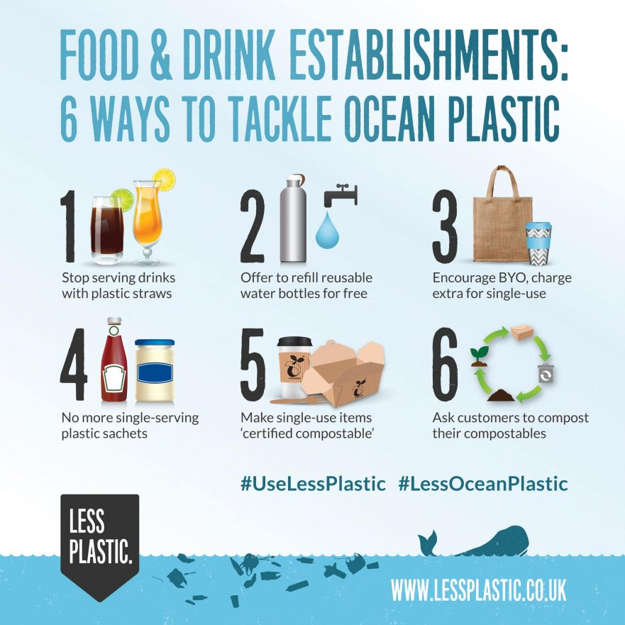 6-Ways-to-tackle-ocean-plastic-21cm-881x881.jpg
