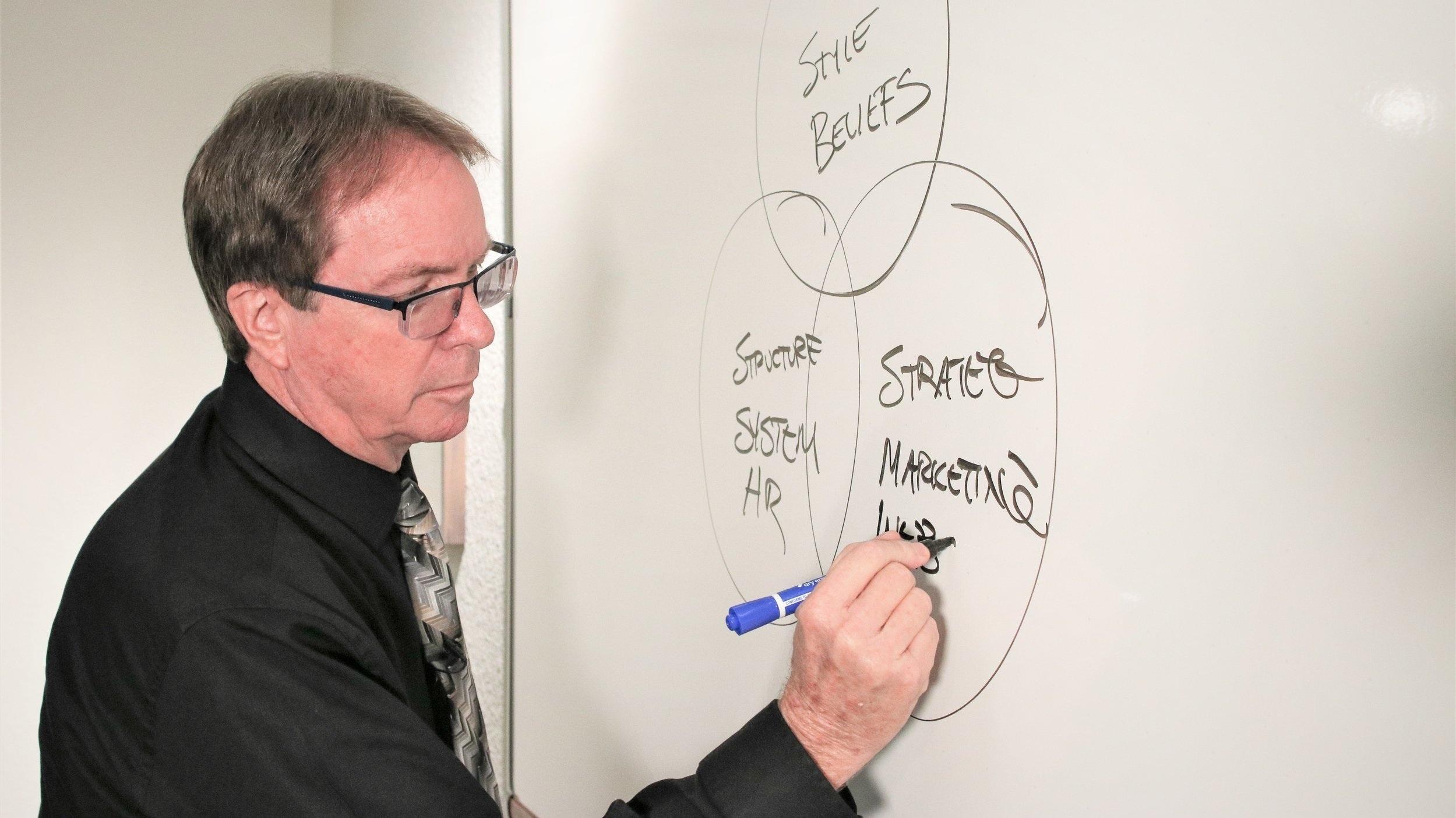 Newport Beach Business Coaching Process