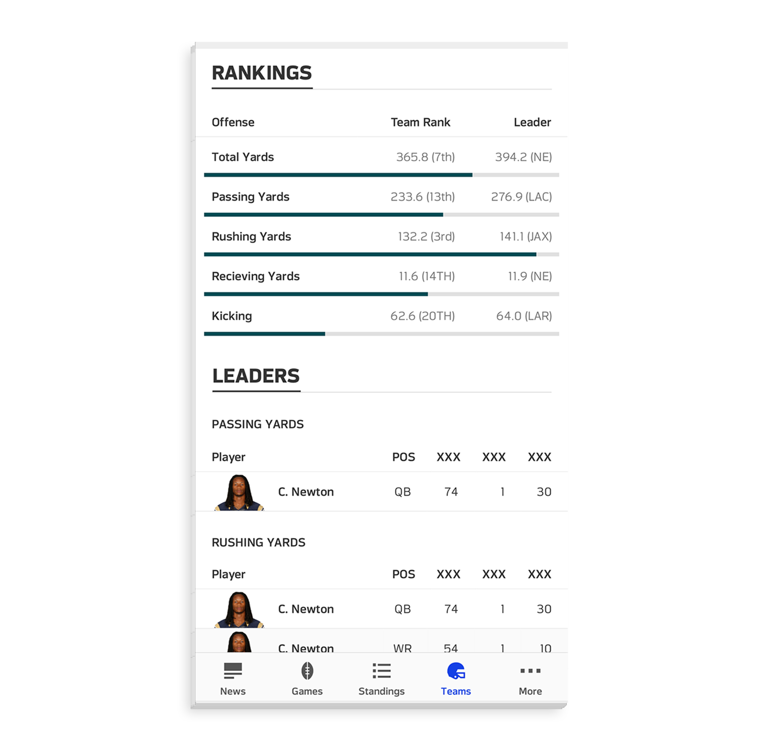 - To break up some of the tabular data, we included headshots and visual data like charts and graphs to give the page more separation between the text.