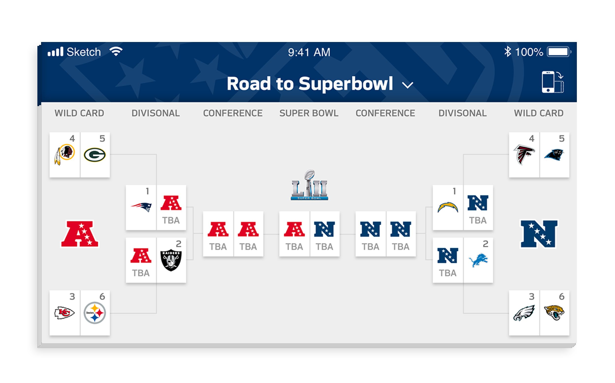- If users decide to rotate their phones horizontally, they can see a full bracket that gives an overview of the journey to Super Bowl. This is the bracket for Wild Card Weekend, when two teams from each conference have moved up to the divisional playoffs already.