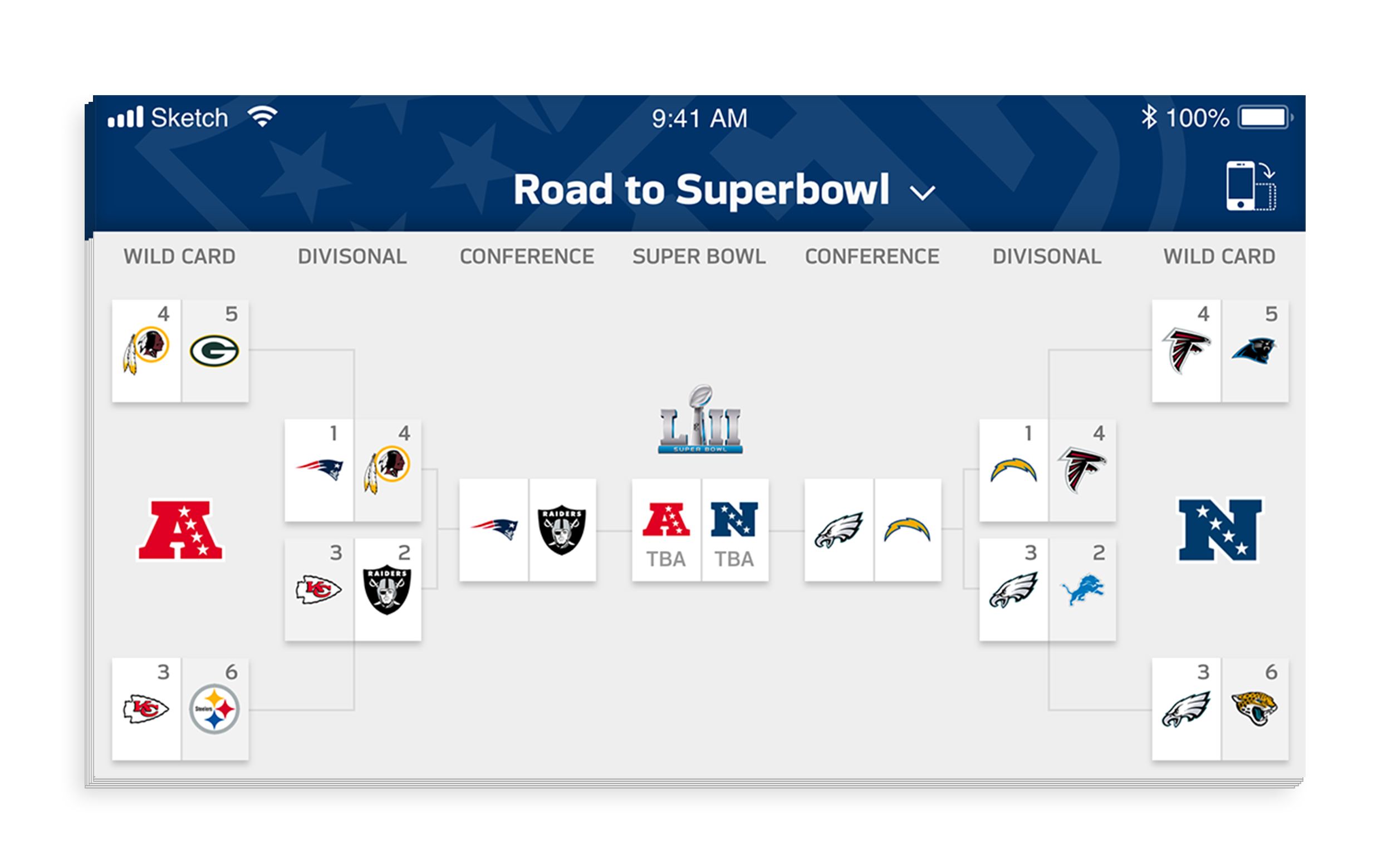 - After Wild Card Weekend, users can see which teams will be facing seeds one and two of the divisional playoffs.The highest seed always plays the lowest seed, so sometimes the bracket will do some crisscrossing.