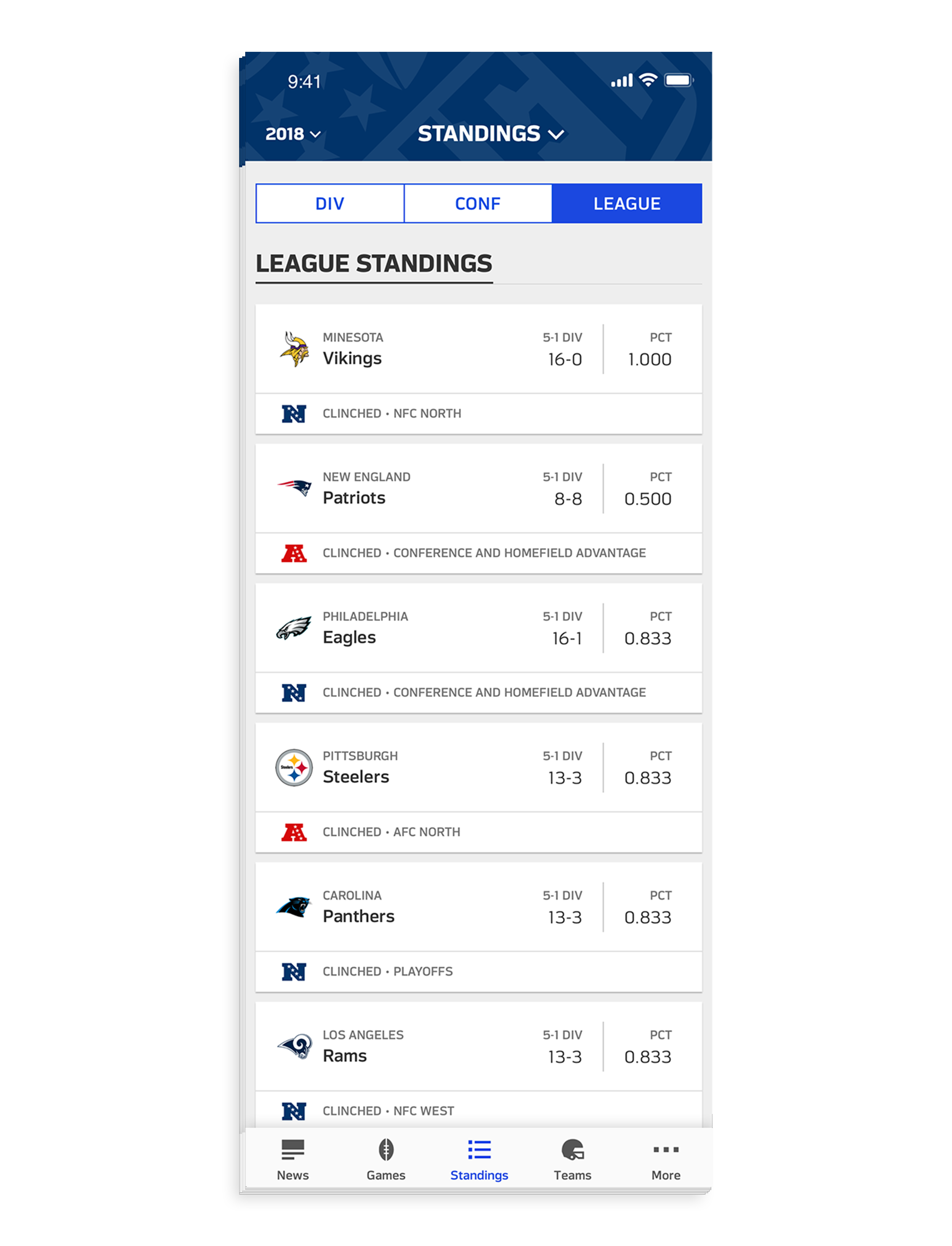 - The page divides into sections based on three ranking categories: Division, Conference and League. Each team is listed by season record, and the teams that clinched playoff spots have an info bar attached below.