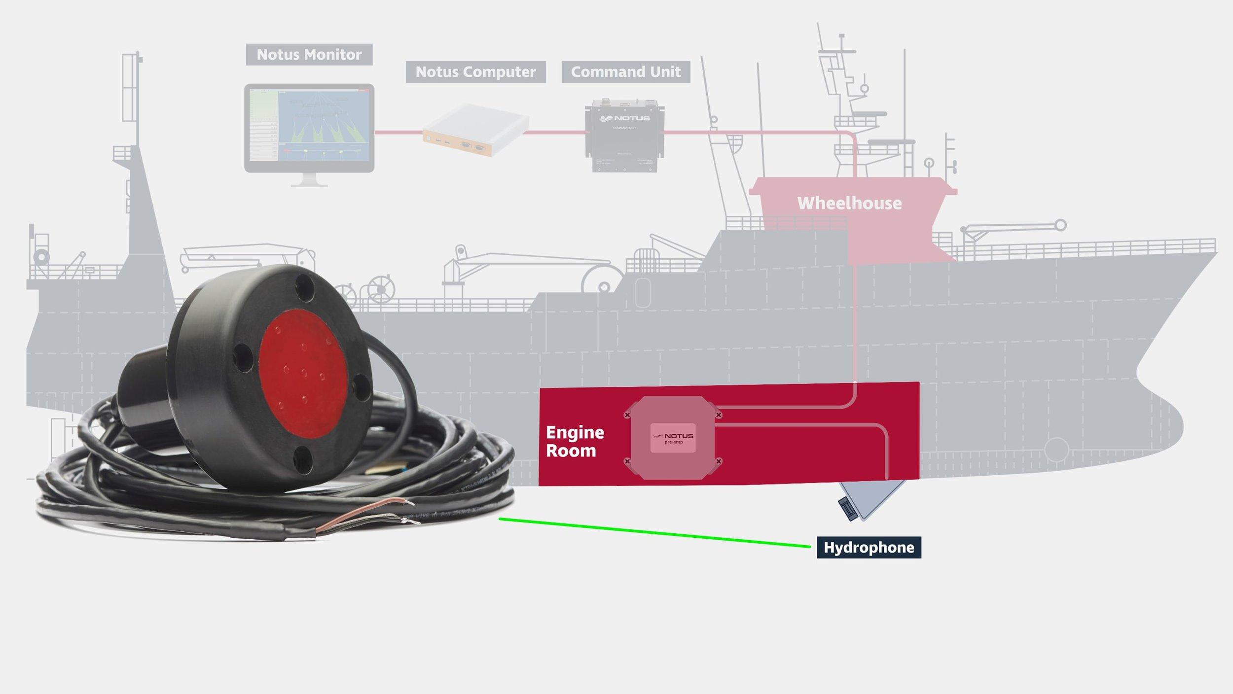 Trawl Hydrophone