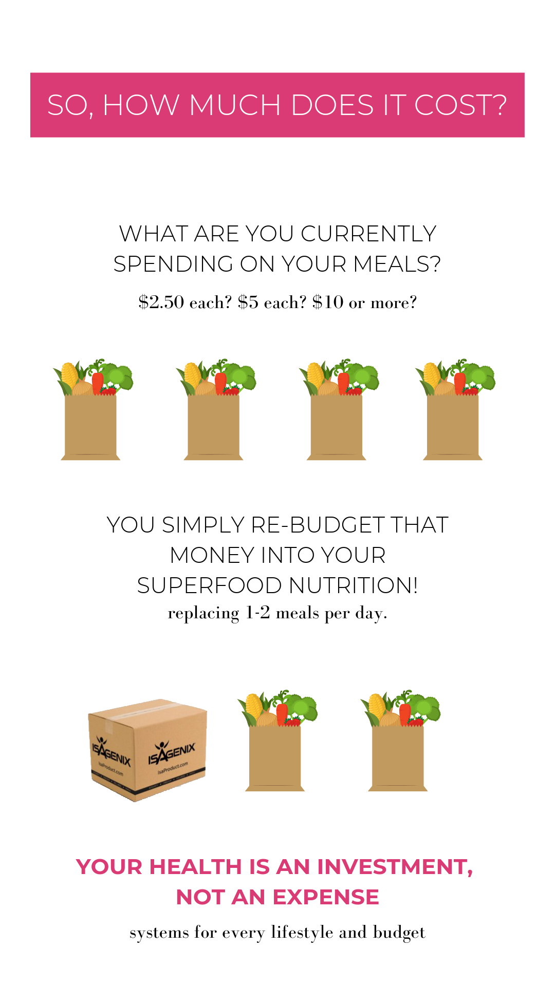 Groceries Cost.png