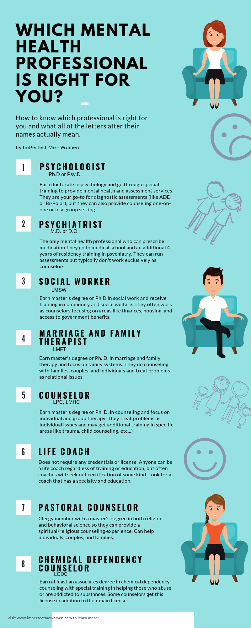 Mental Health Professionals Infograph.png