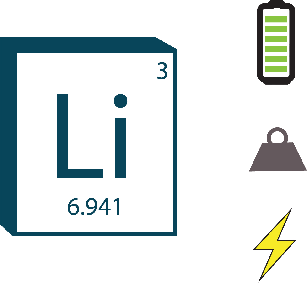 E3 Metals Why Lithium.jpg