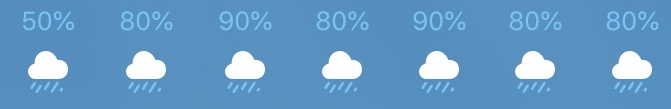Yup. Still raining…