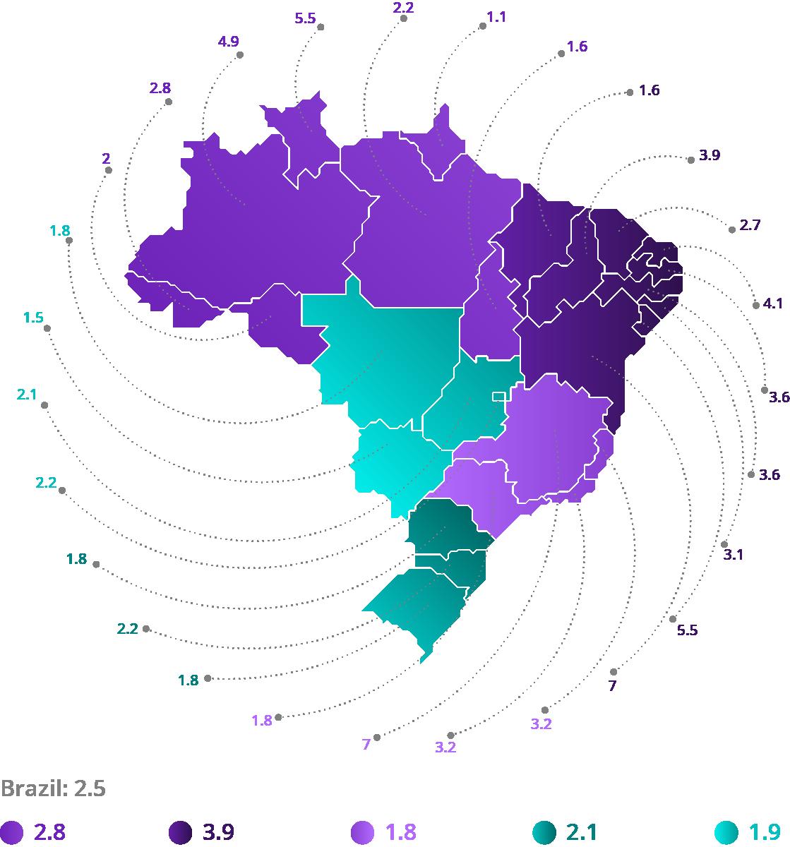 Source: DATASUS. Elaboration: Ex Ante Consultoria Econômica.