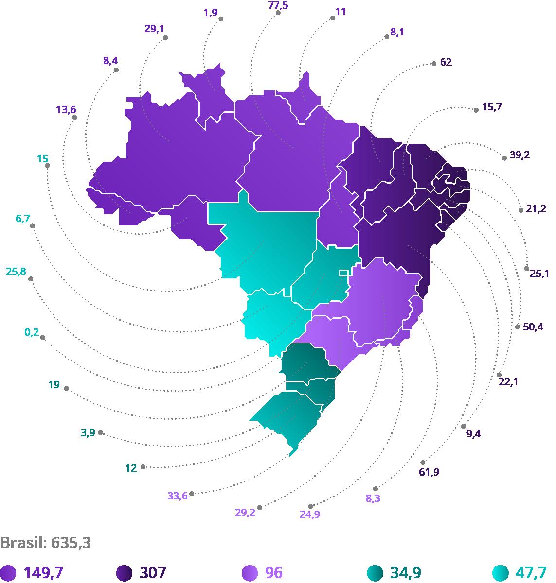 Fonte: IBGE, 2017. Elaboração:ExAnteConsultoriaEconômica.
