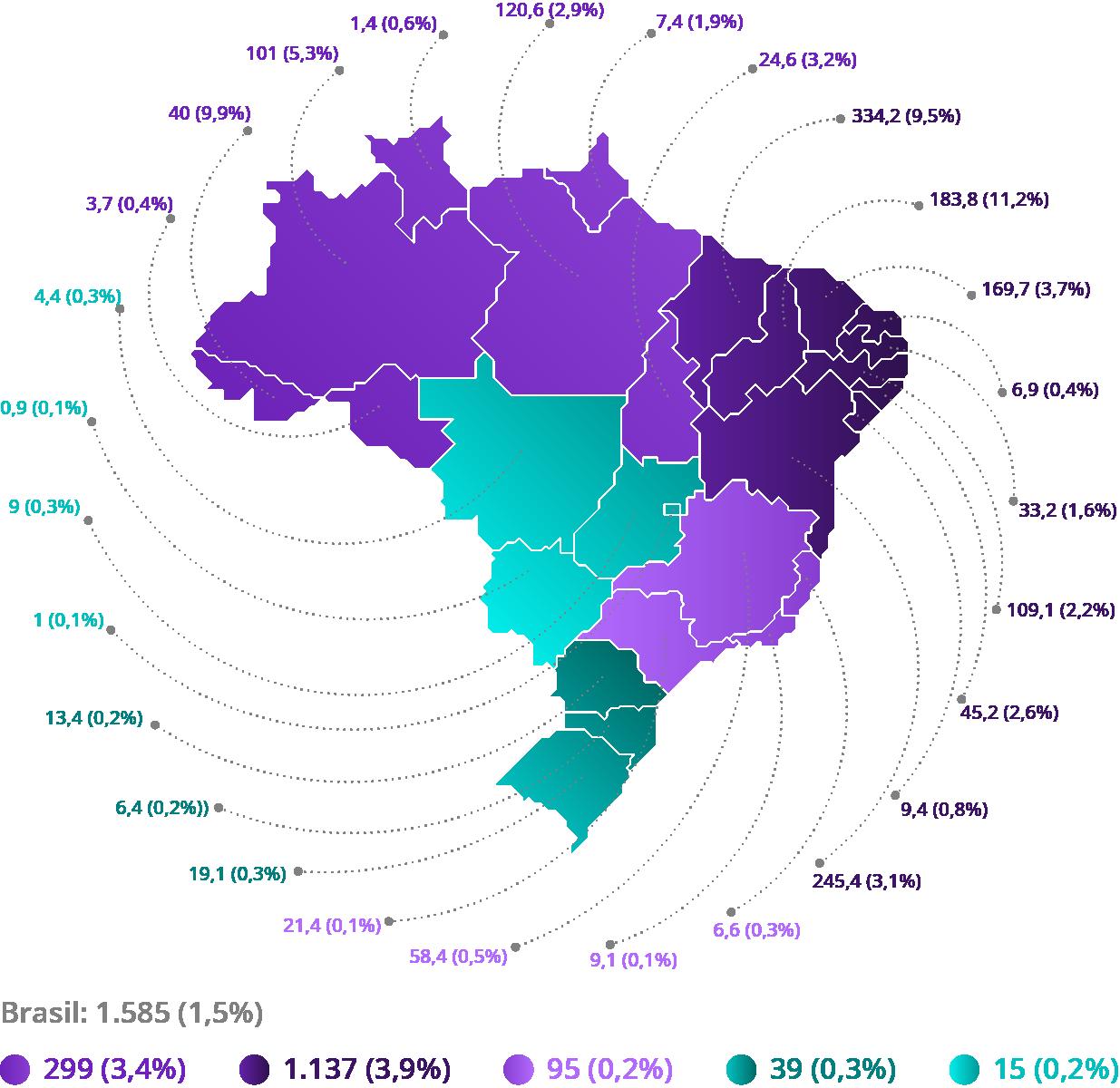 Fonte: IBGE, 2017. Elaboração: Ex Ante Consultoria Econômica. (3)As taxas do Nordeste e do Norte de mulheres sem banheiro de uso exclusivo na moradia se aproximam das médias verificadas em países latino-americanos de menor desenvolvimento como Panamá e Honduras. O estudo do Instituto Trata Brasil (2017) apresentou indicadores internacionais de acesso ao saneamento.