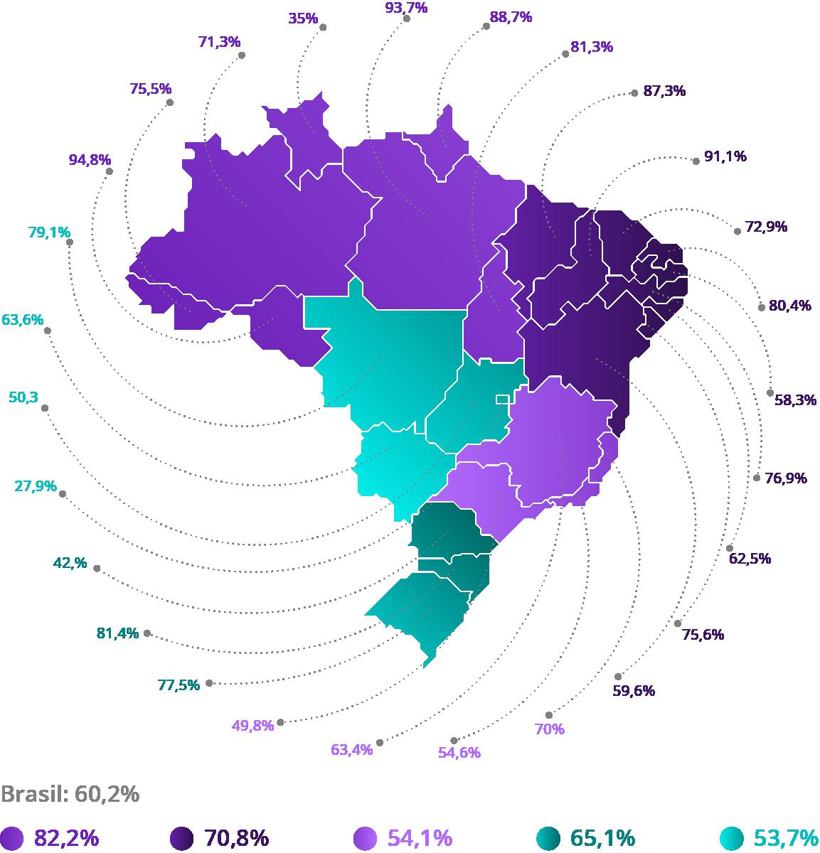 Fonte: IBGE, 2017. Elaboração: Ex Ante Consultoria Econômica.