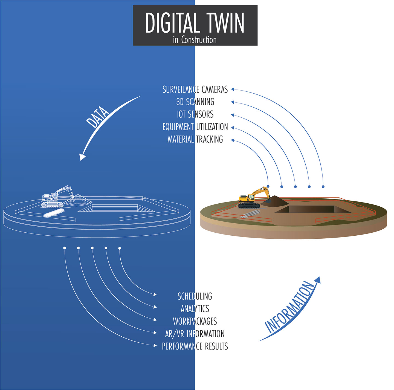 Digital Twin Circle Final.jpg