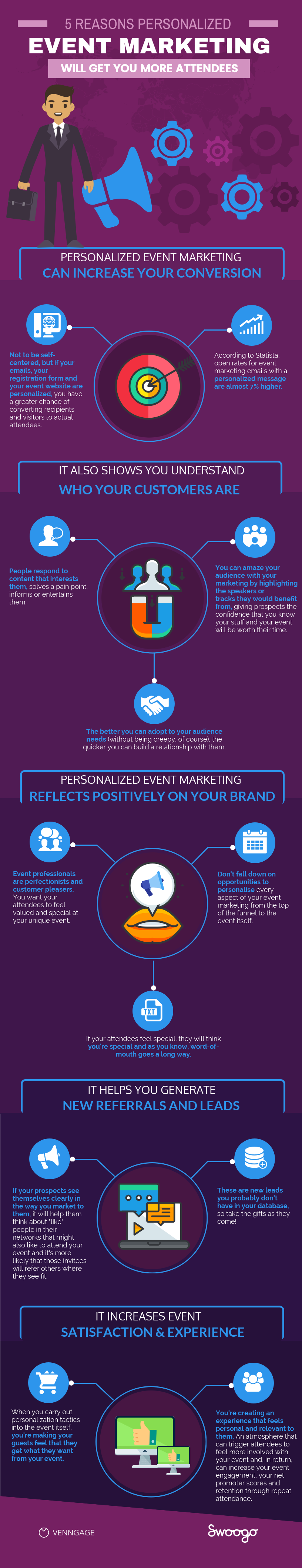 5-reasons-personalized-event-marketing-infographic-Swoogo-Venngage.png