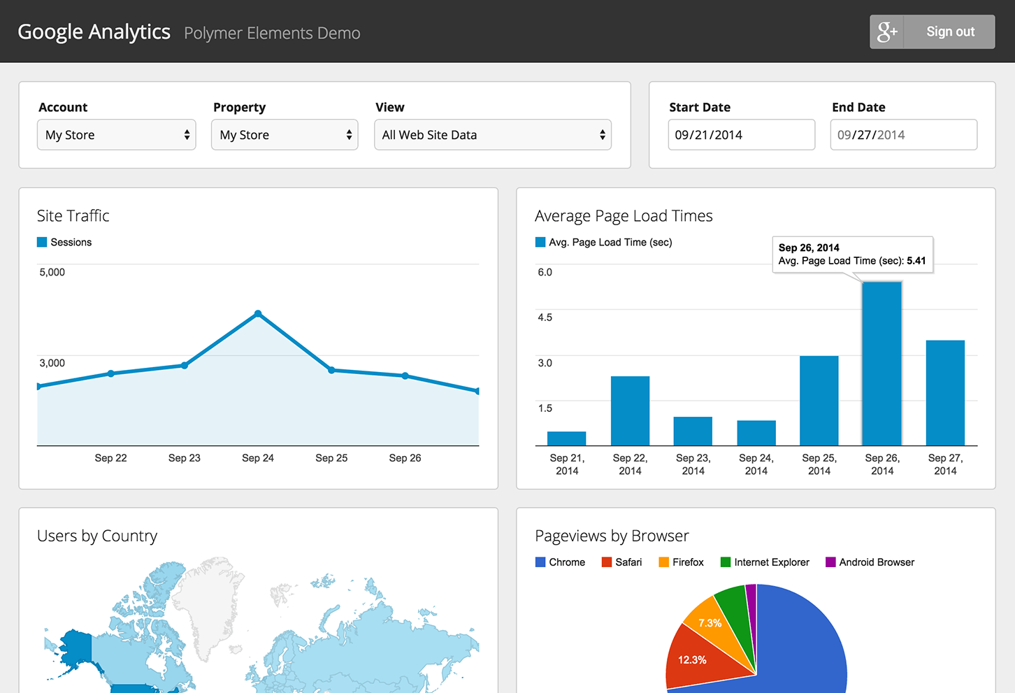 event-website-design-google-analytics.png