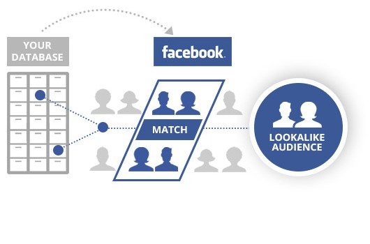 Facebook Ads For Events Guide - Lookalike Audiences.jpg