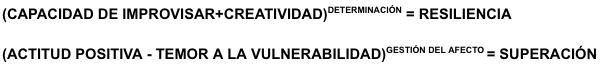 amanecerenelabismo_resiliencia_superacion.png