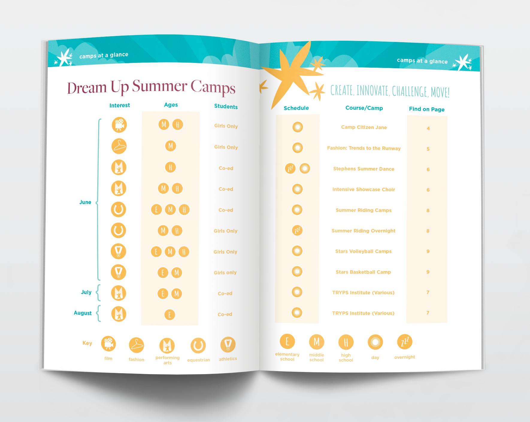 DreamUpSummer_campgrid.png