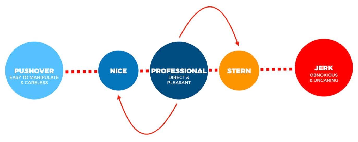 Jerk-Professional-Pushover+Graphic.001.jpg