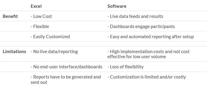 excelvsmanagementsoftware.png