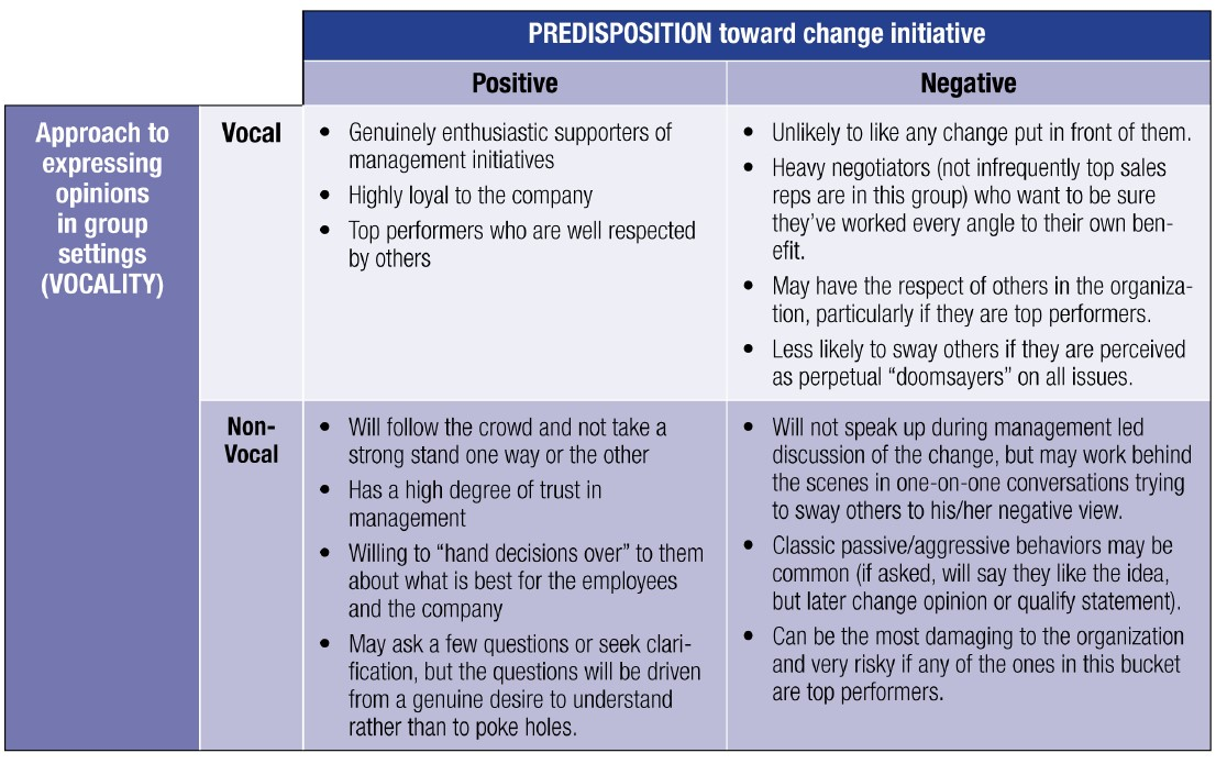 Change Management Grid.jpg