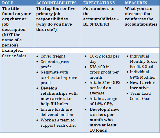 Role-Accountabilities-Table-Updated.jpg
