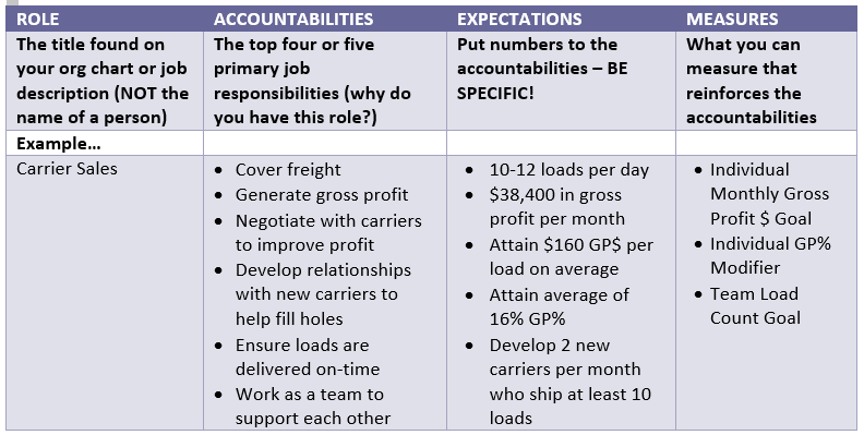 performance measures heart of incentive plans.png