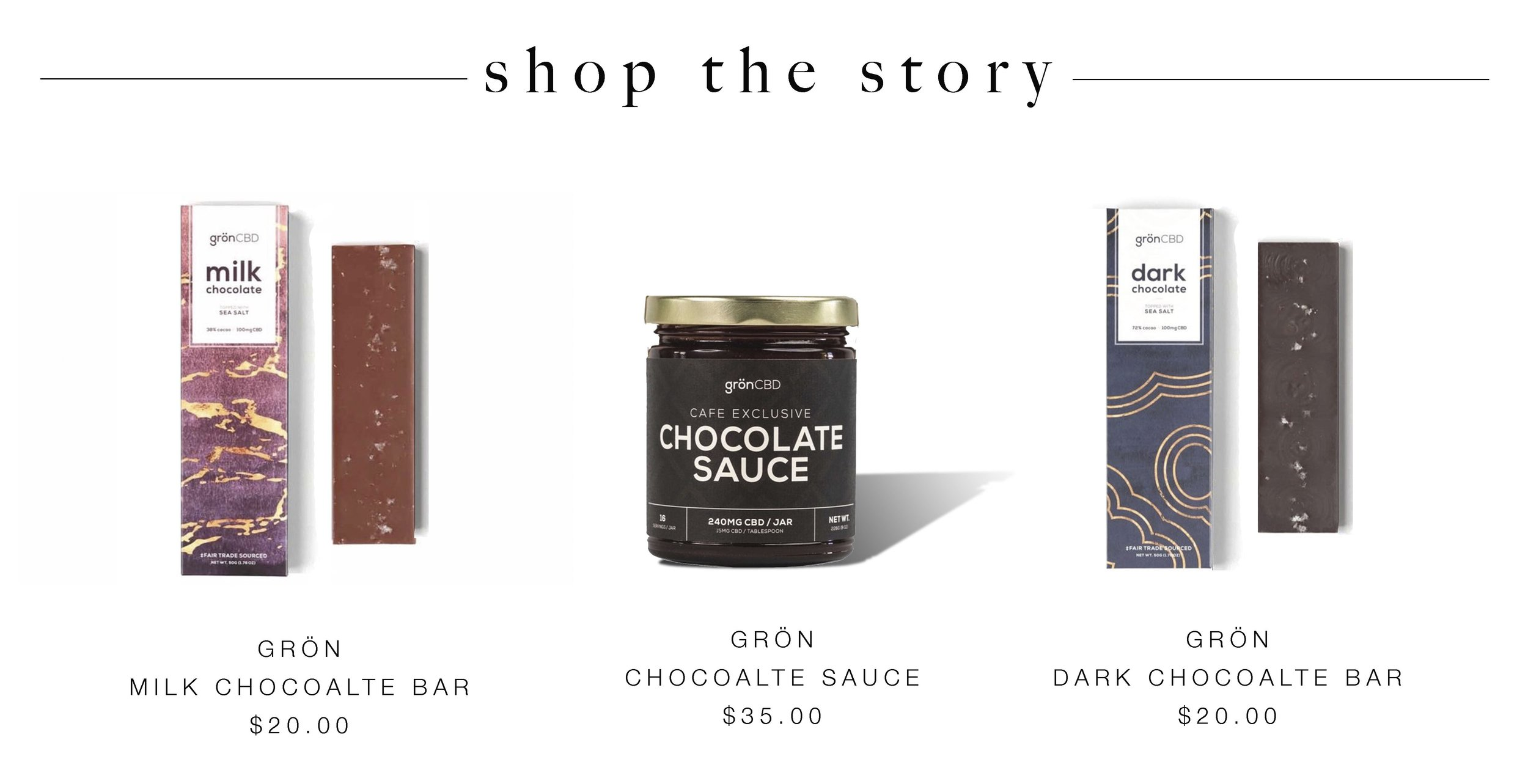 shop the story gron.jpg