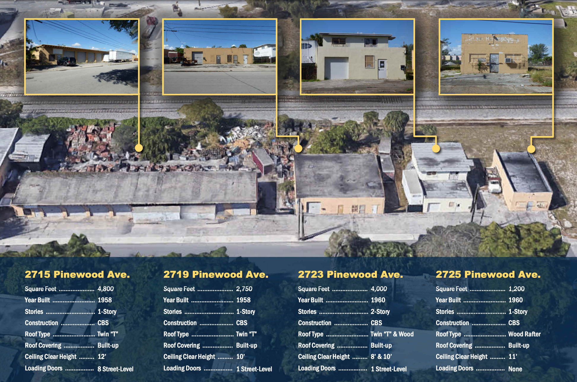 commercial property for sale west palm beach development