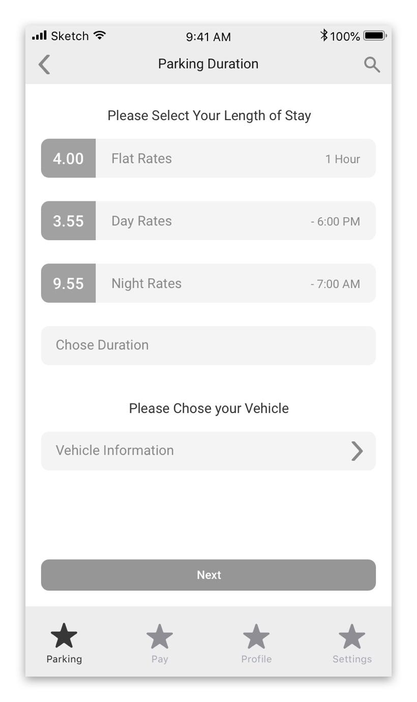 4. Parking Duration.jpg