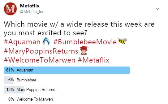 Metaflix Premiere Poll Results