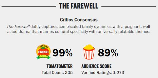 The Farewell Rotten Tomatoes Score