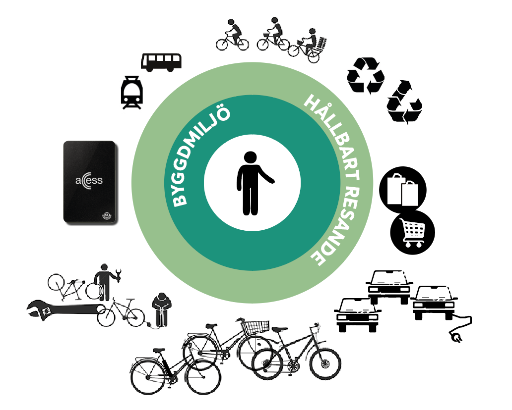 viable cities mo-bo.png