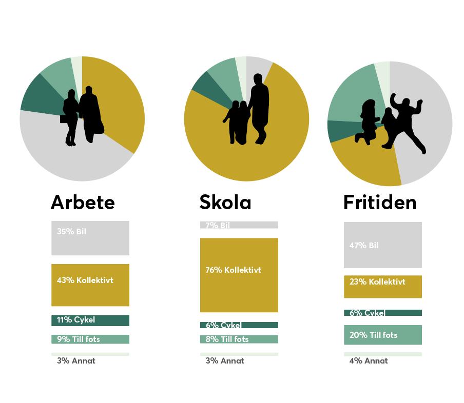 statistik resande.png